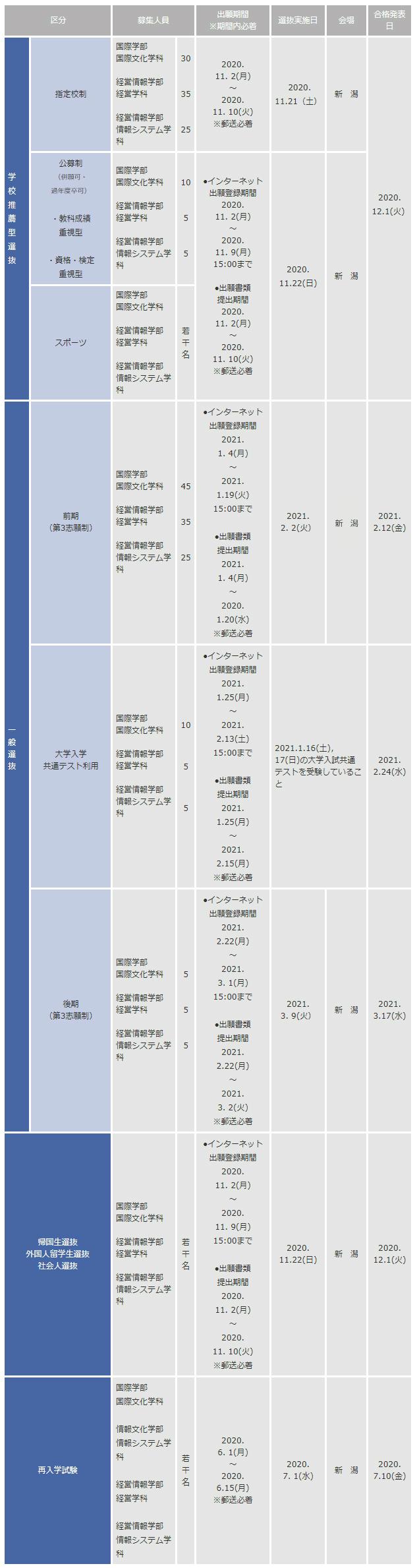 校 推薦 コロナ 指定 推薦入学試験(指定校制)